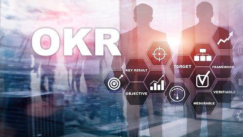 OKRs als Instrument moderner Unternehmensführung | TechMinds