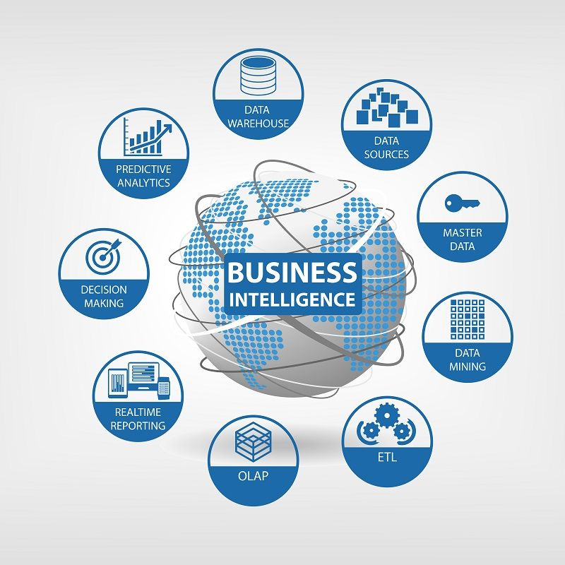 Business-Intelligence-Overview,-TechMinds-Personalberatung-BI