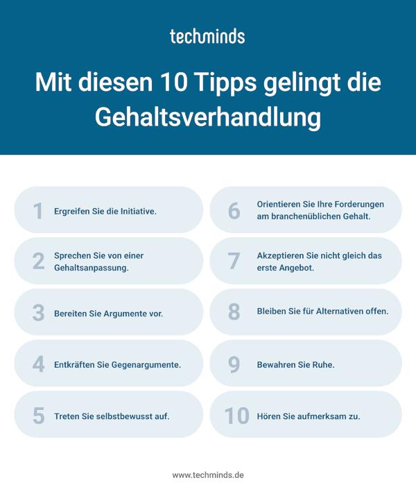 Zehn Tipps für die Gehaltsverhandlung