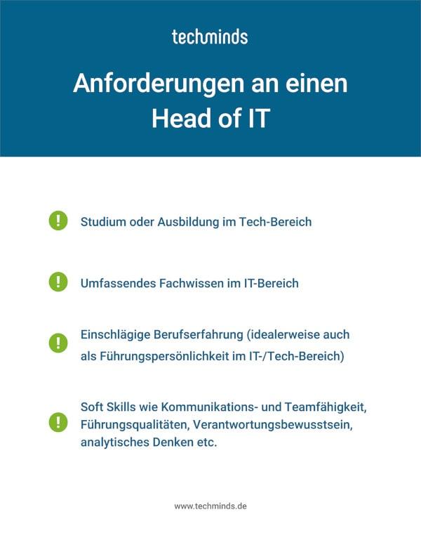 Anforderungen an einen Head of IT