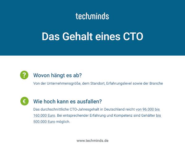 Gehalt eines Chief Technology Officers