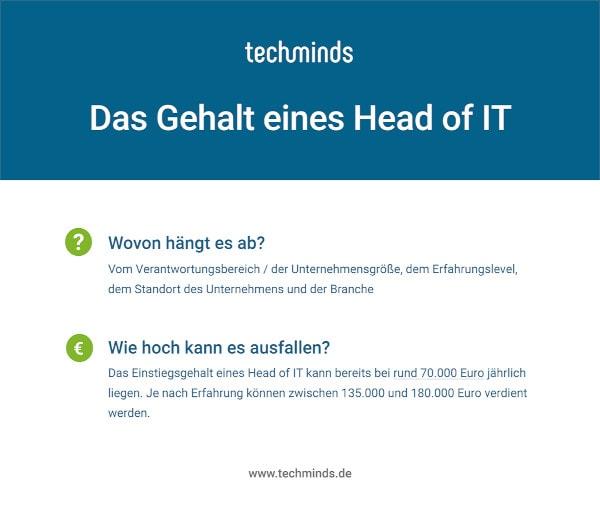 Head of IT Gehalt