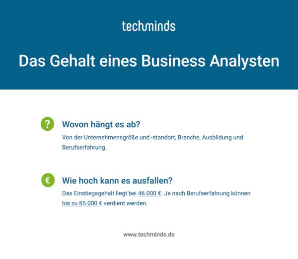 Business Analyst Gehalt