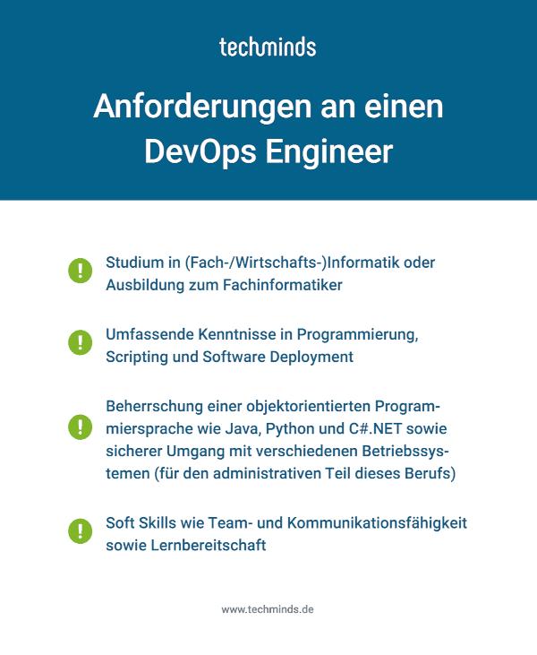 Anforderungen DevOps Engineer