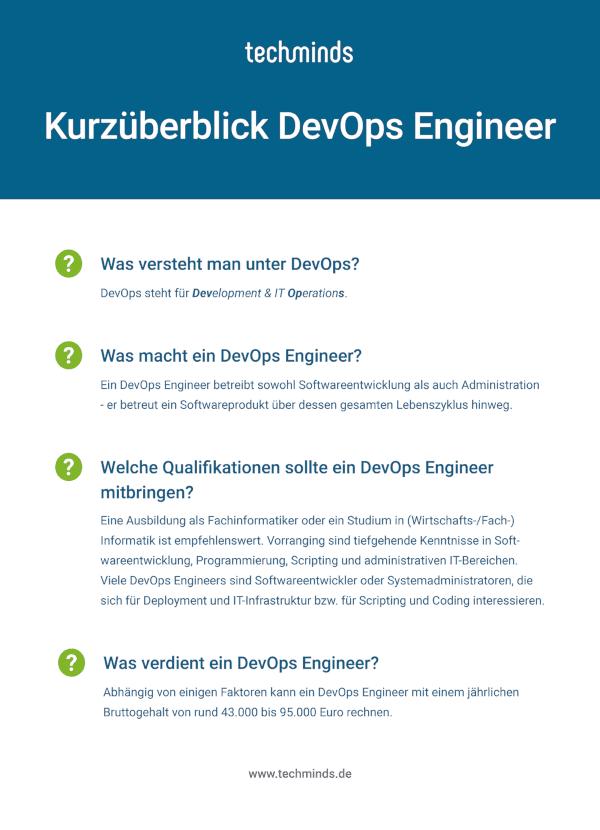Kurzüberblick DevOps Engineer