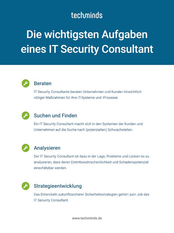 Aufgaben Information Security