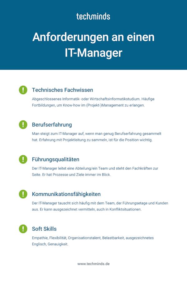 IT-Manager Anforderungen