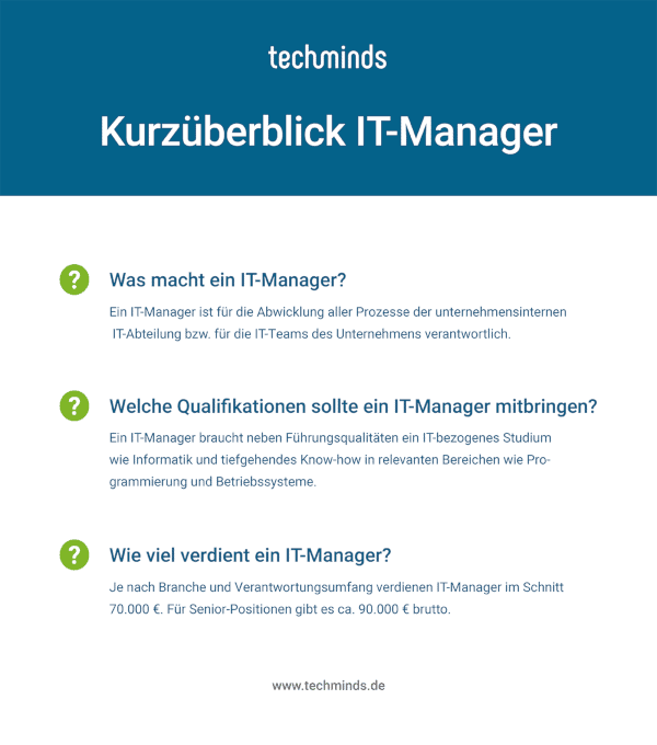 IT-Manager Berufsbild Kurzüberblick