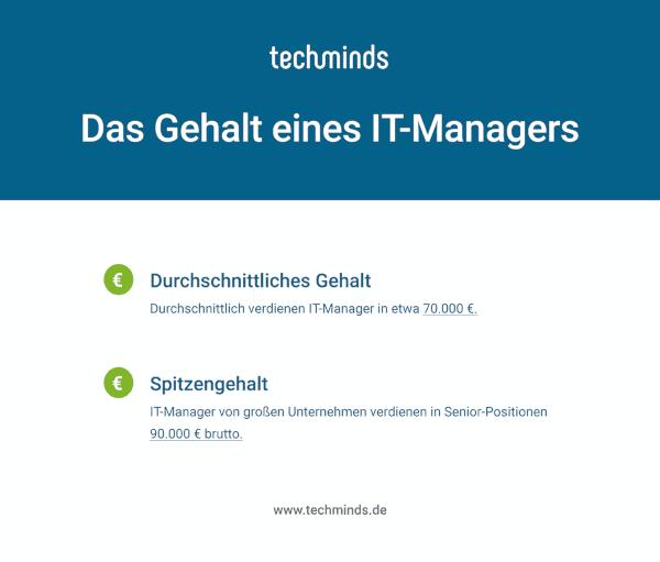 Gehalt IT-Manager