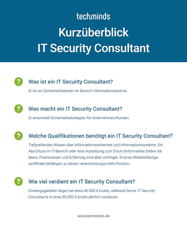 IT Security Consultant Kurzüberblick