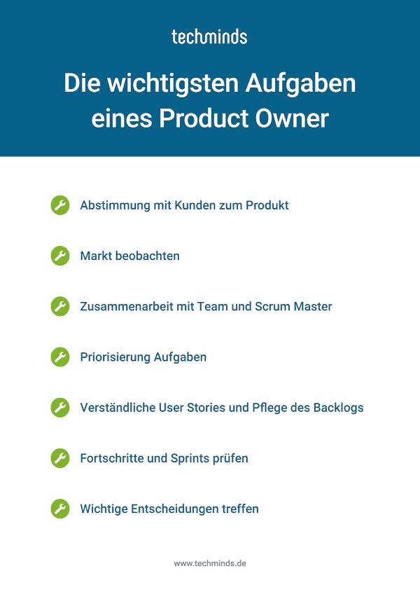 Aufgaben Product Owner