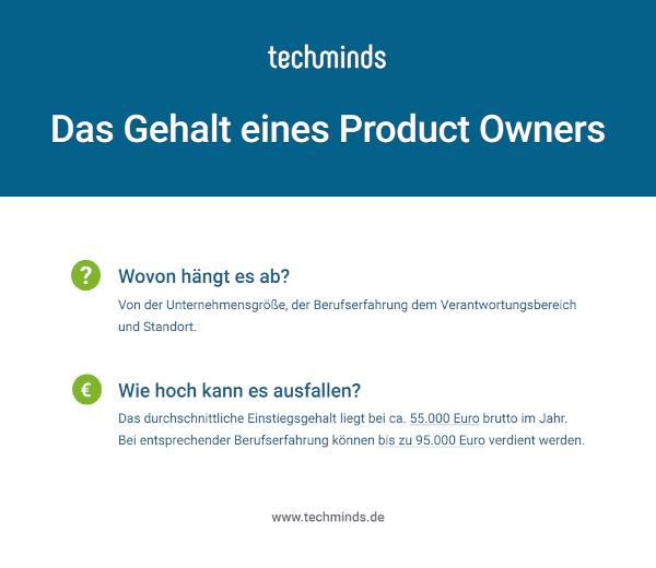 Product Owner Gehalt