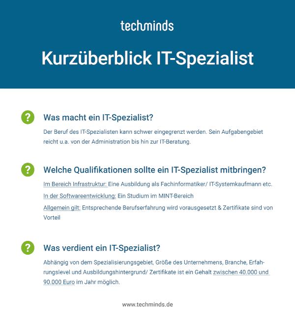 IT-Spezialist Kurzüberblick
