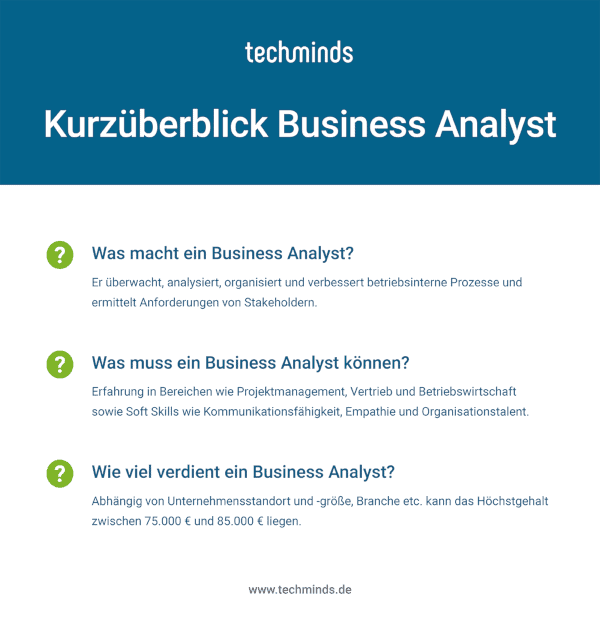 Kurzüberblick Business Analyst