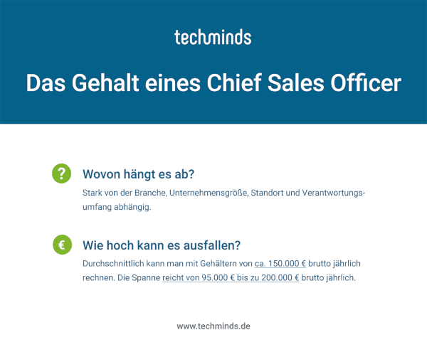 Chief Sales Officer Gehalt
