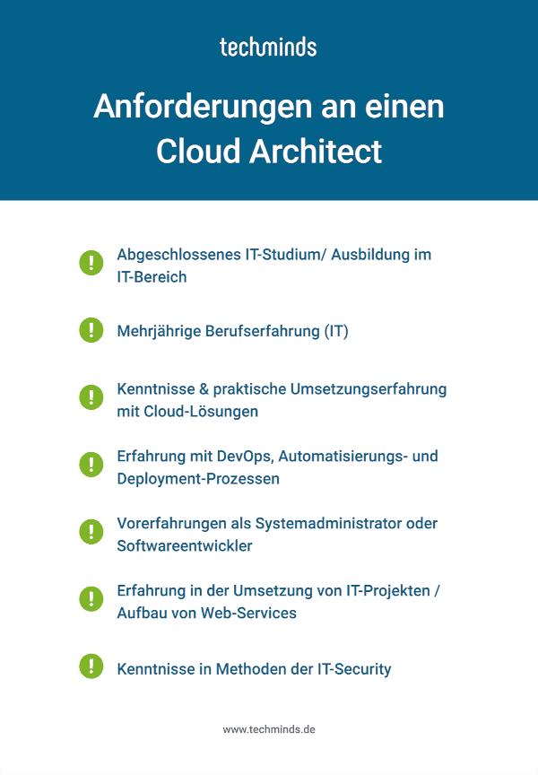Cloud Architect Anforderungen