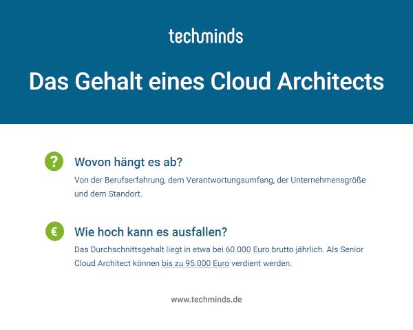 Cloud Architect Gehalt