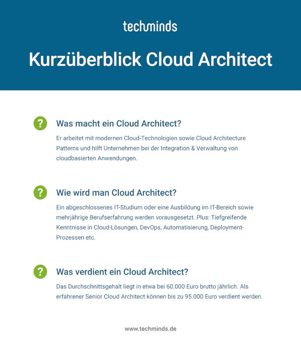 Cloud Architect Kurzüberblick