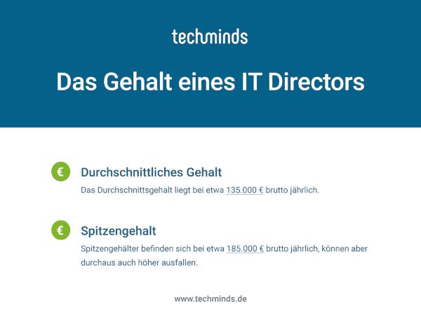 IT Direktor Gehalt