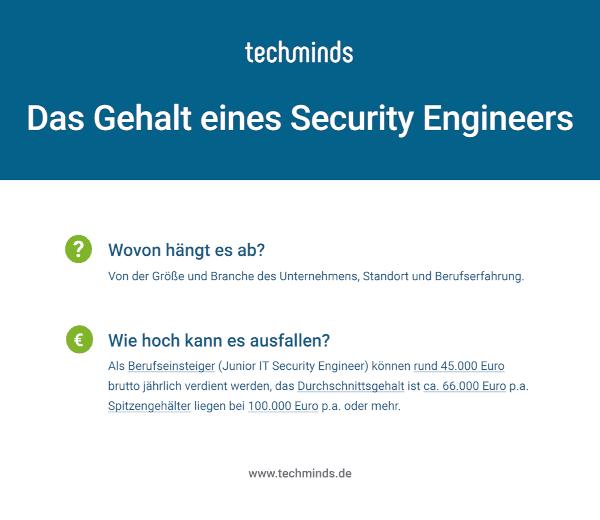 Security Engineer Gehalt