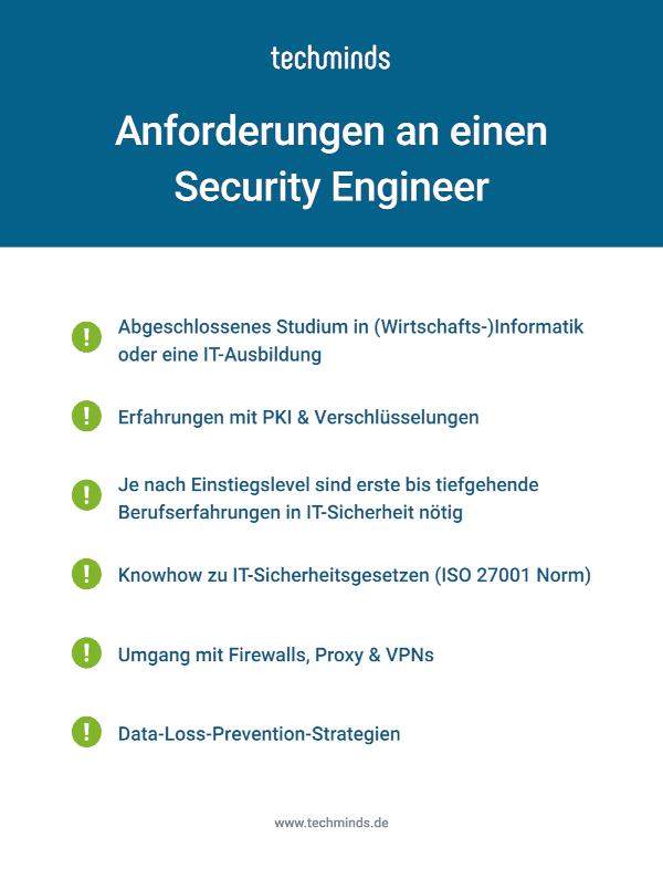 Security Engineer Anforderungen