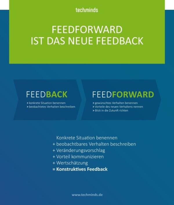 Feedforward ist das neue Feedback   TechMinds