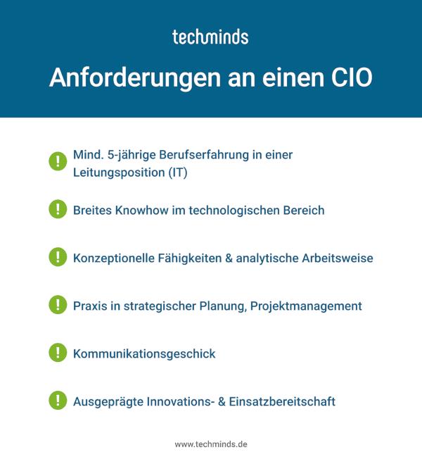 Anforderungen CIO