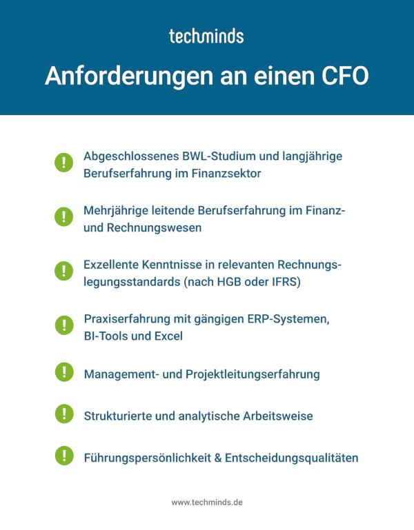 Anforderungen CFO