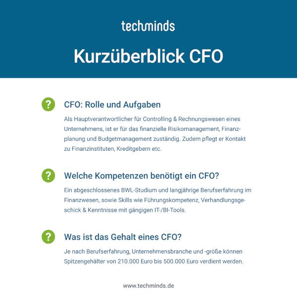 Kurzüberblick CFO