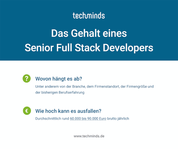 Gehalt Senior Full Stack Developer