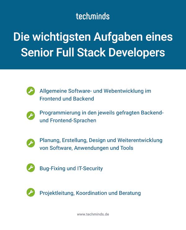 Aufgaben Senior Full Stack Developer
