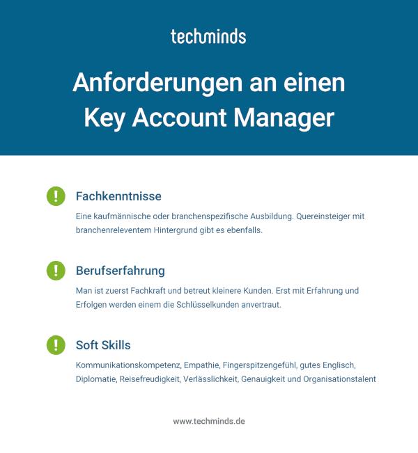 Anforderungen Key Account Manager