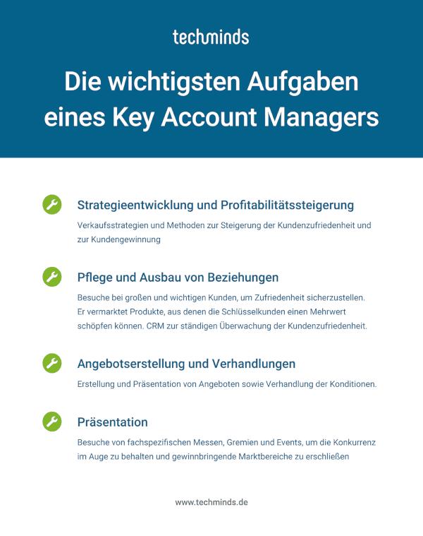 Aufgaben Key Account Manager