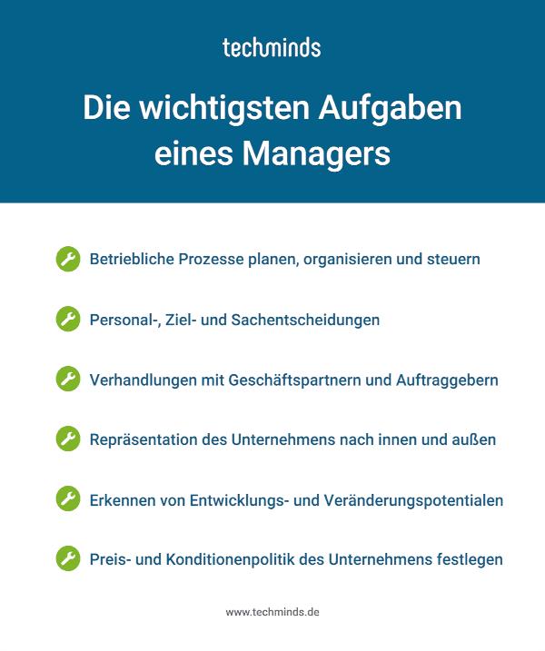 Management Aufgaben