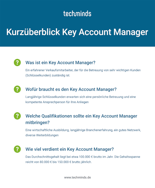 Key Account Manager Kurzüberblick