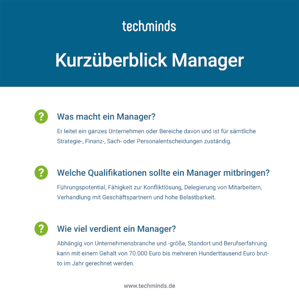 Kurzüberblick Manager